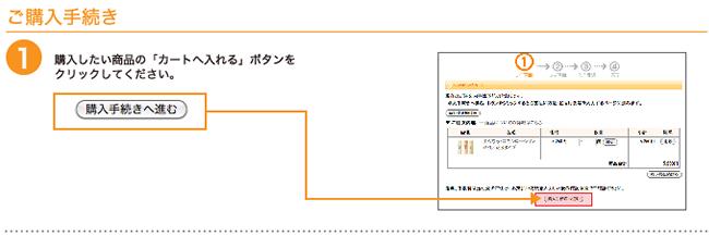 購入したい商品の「カートへ入れる」ボタンをクリックしてください。